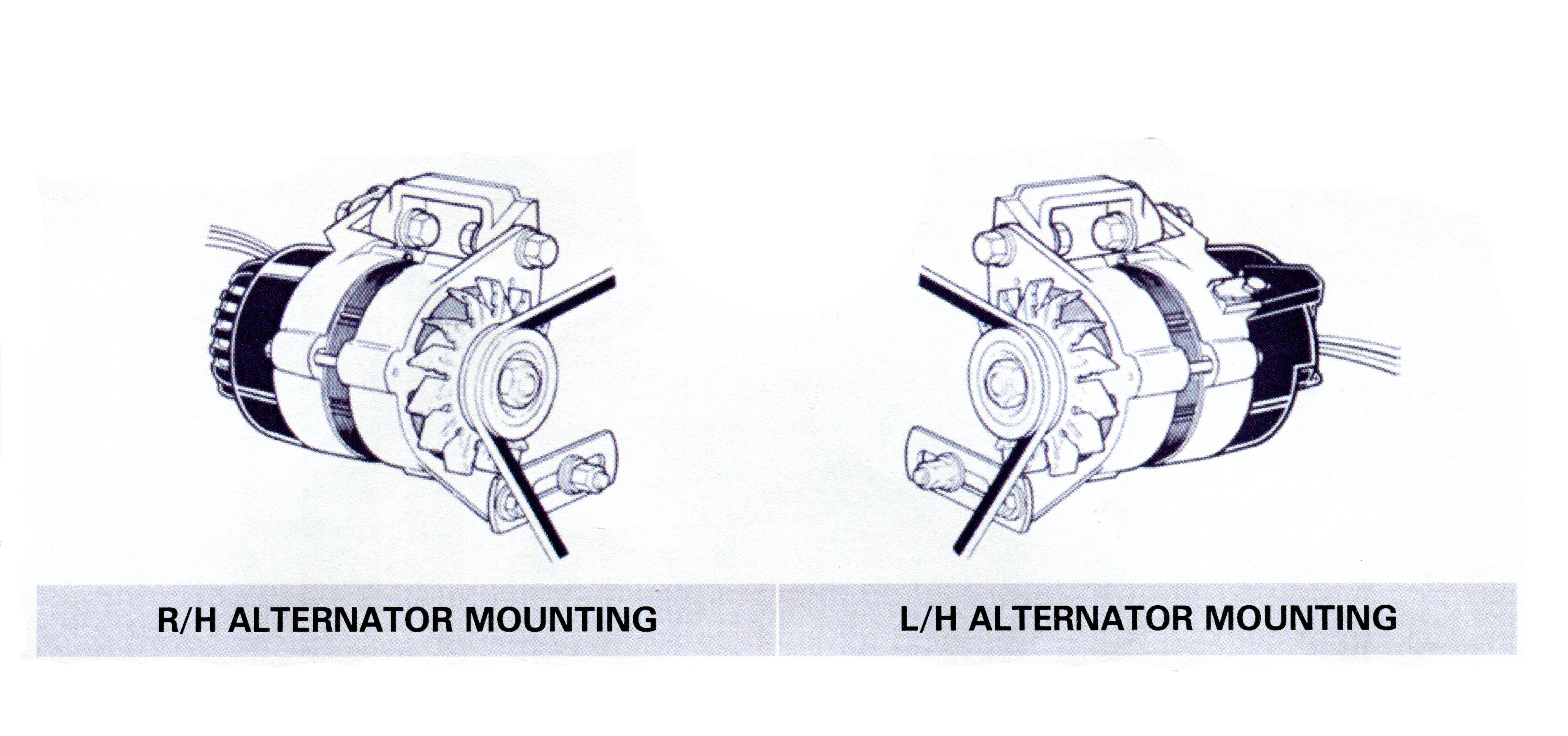alternator mountings replacement alternators lucas 17acr alternator wiring diagram at n-0.co