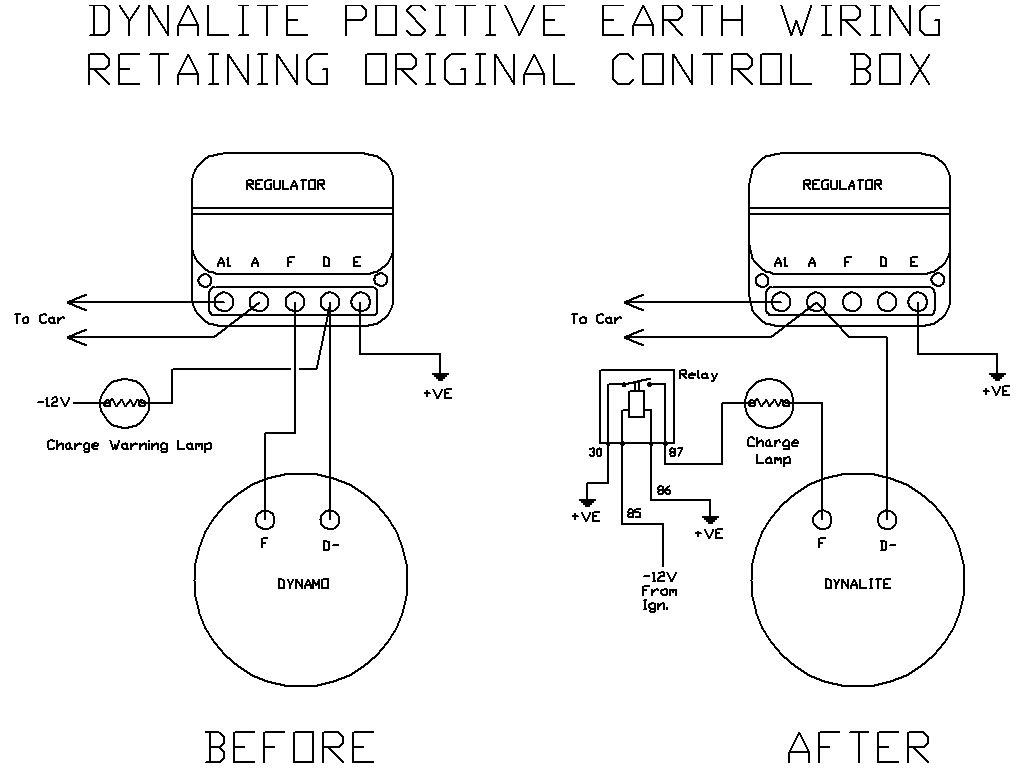 Lucas Voltage Regulator Wiring Diagram Design Templates
