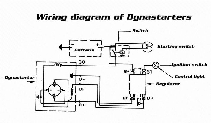 product image for 12V Dynastart