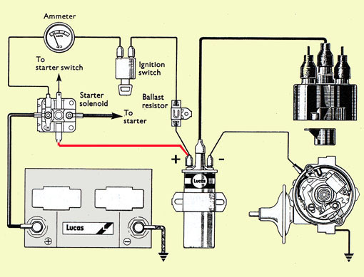 12v ballast ignition solenoid 12 volt to 6 volt resistor wiring diagram 12 volt conversion 8n ford tractor wiring diagram
