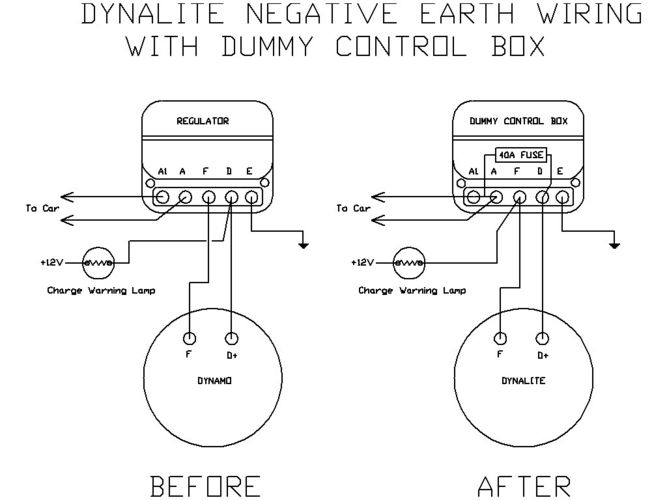 negearthdynalitedummy_large lucas c40 dynalite negative earth lucas voltage regulator wiring diagram at edmiracle.co