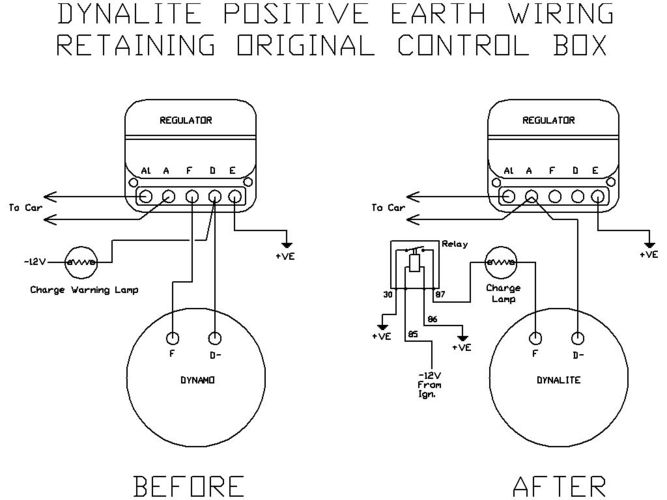 pos_earth_with_orig_control_box_1_large lucas c45 replacement positive earth lucas voltage regulator wiring diagram at edmiracle.co